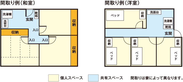 準個室の寮の間取りの例